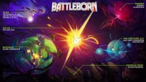 battleborn galerie image 6