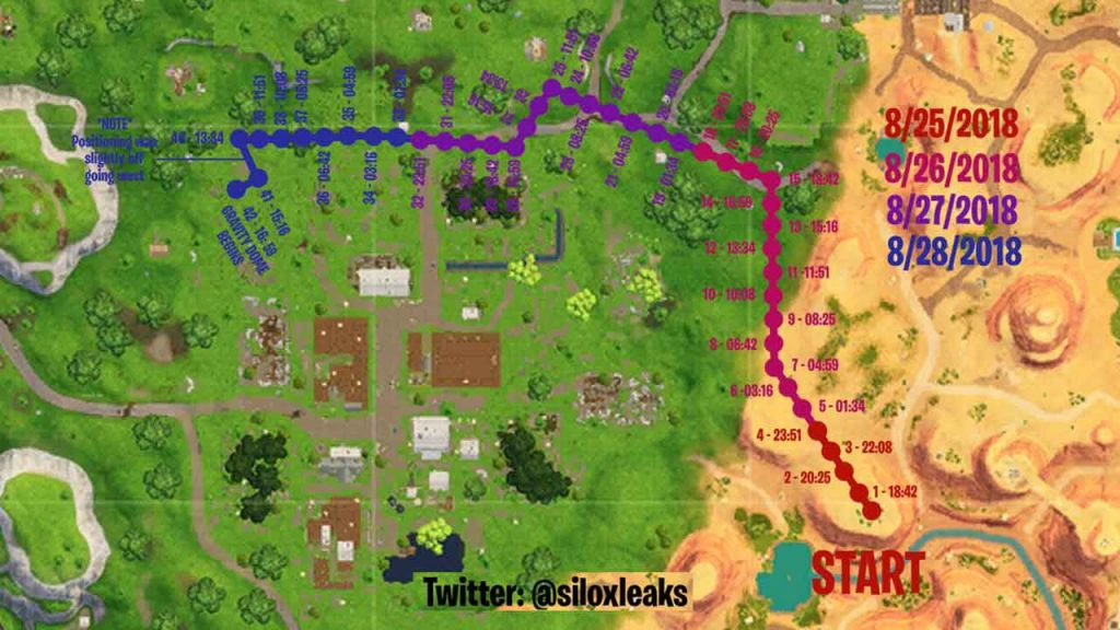 deplacement-cube-violet-fortnite