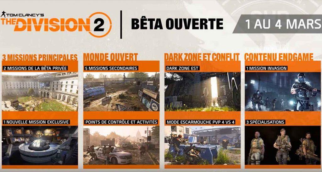 the-division-2-contenu-et-dates-de-la-beta-ouverte
