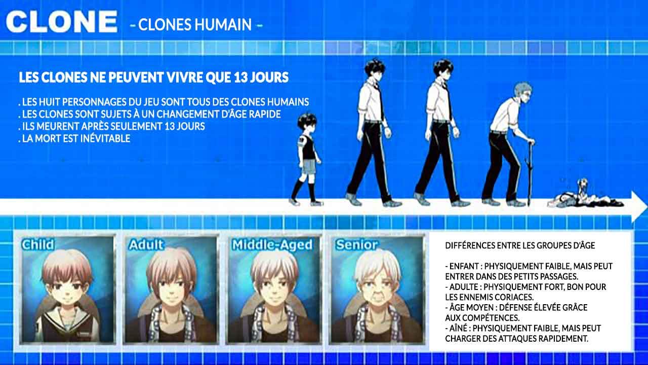 guide-Zanki-Zero-Last-Beginning-la-vie-dun-clone