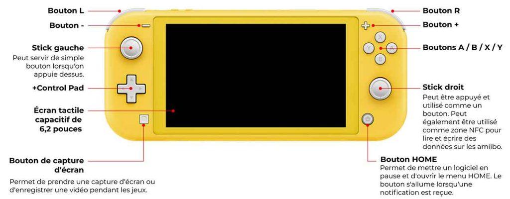 liste-commandes-nintendo-switch-lite