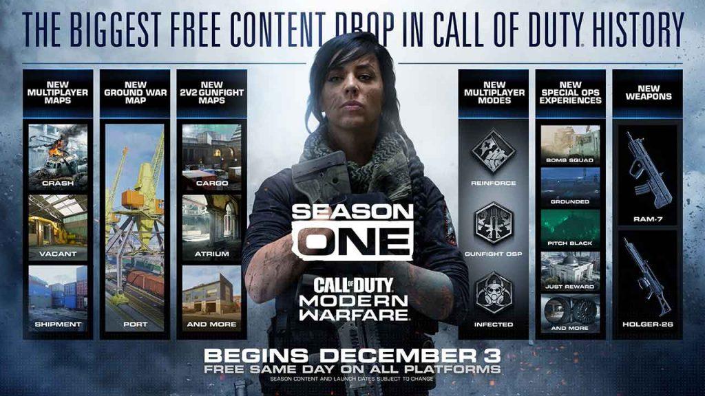 contenu-de-la-saison-1-de-call-of-duty-modern-warfare