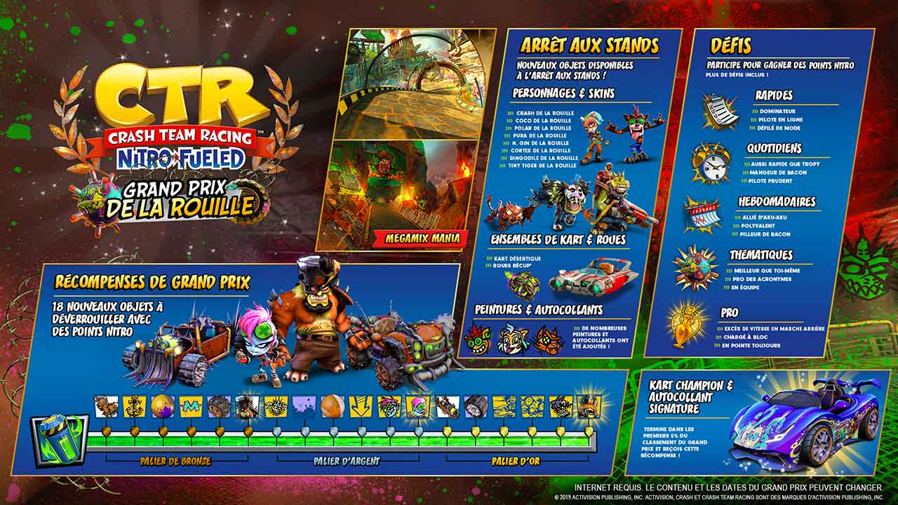 Crash-Team-Racing-Nitro-Fueled-grand-prix-de-la-rouille-et-recompenses