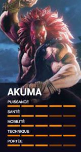 Akuma-personnage-de-street-fighter-V-champion-edition