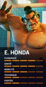 E-Honda-personnage-de-street-fighter-V-champion-edition