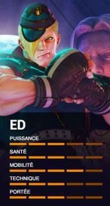 ED-personnage-de-street-fighter-V-champion-edition