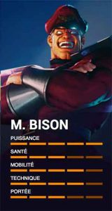M-Bison-personnage-de-street-fighter-V-champion-edition