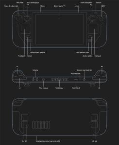 console-portable-steam-deck-face-avant-arriere-et-boutons